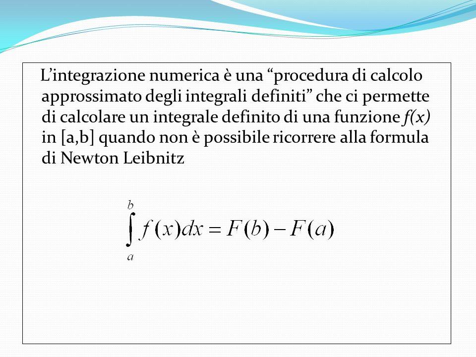 L'integrazione numerica è una procedura di calcolo approssimato degli integrali definiti che ci permette di calcolare un integrale definito di una funzione f(x) in [a,b] quando non è possibile ricorrere alla formula di Newton Leibnitz
